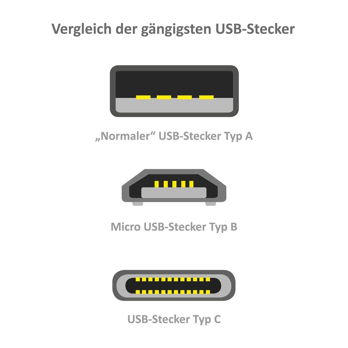 USB auf HDMI Kongqiabona-UK 0,5 m tragbares Ladekabel Ladekabel. hohe Pr/äzision